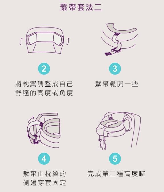 Cabeau旅行用記憶頸枕S3 –頸枕用法